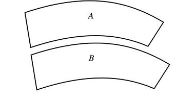 Ktorý tvar je širší?